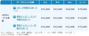 年間パス価格表