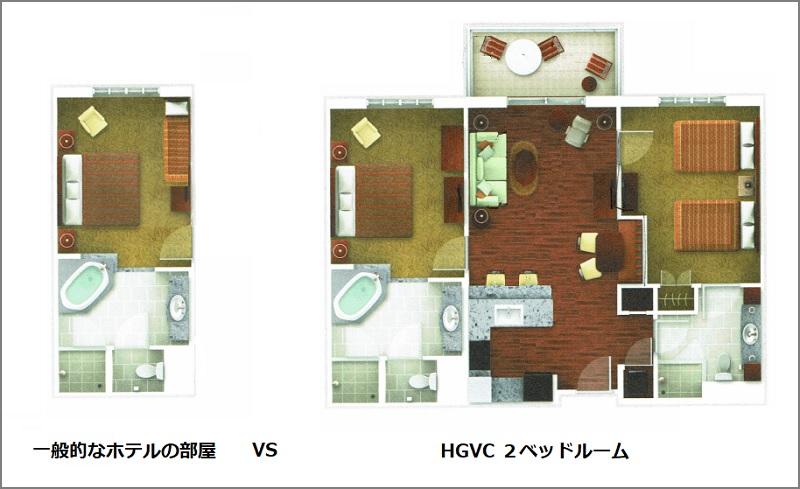 HGVC部屋比較